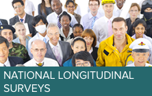 National Longitudinal Surveys